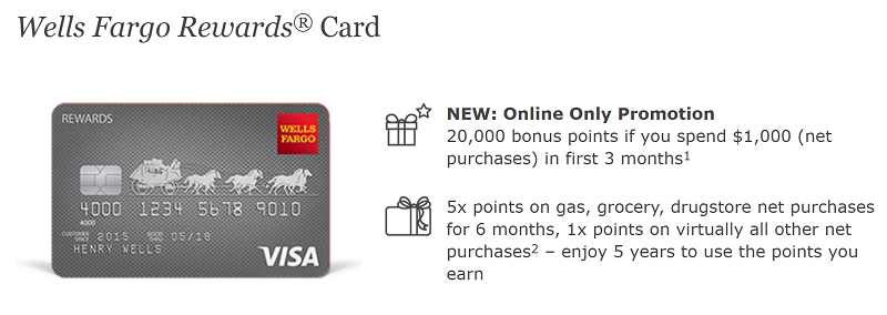 Wells fargo rewards card 20000 bonus points 5x points on selected wells fargo rewards card 20000 bonus points 5x points on selected categories reheart Gallery