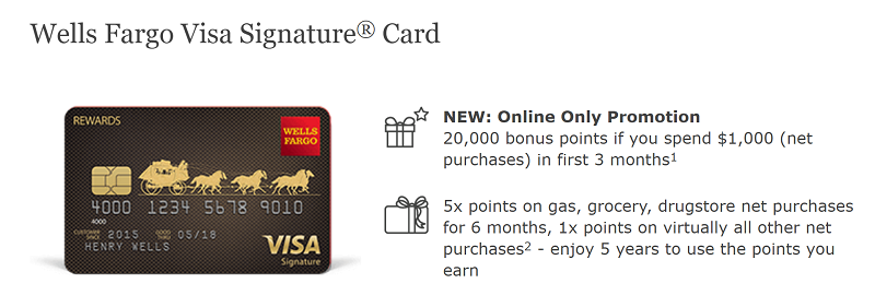Wells Fargo Visa Signature Card 20,000 Bonus Points + 5X Points on ...