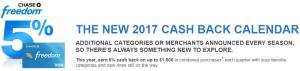 Chase Freedom Credit Card Cashback Calendar: 3rd Quarter (July – September 2017)