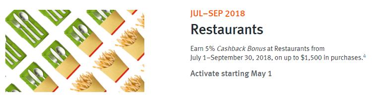 Discover Bank Credit Card Cashback Calendar