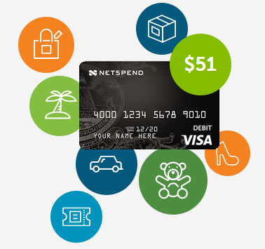 spread the word about netspends visa prepaid card so your friends can benefit from all these features as well - Netspend Visa Prepaid Card