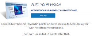 American Express Blue Business Plus Card 20,000 Point Bonus + 2X Membership Rewards Points + No Annual Fee