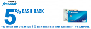 Chase Freedom Credit Card Cashback Calendar: 2nd Quarter (April – June 2018)