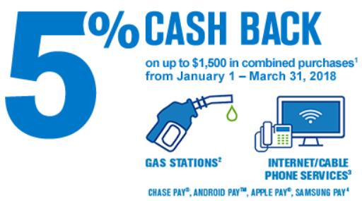 Chase Freedom Credit Card Cashback Calendar