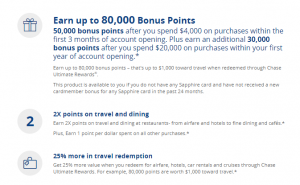 Chase Sapphire Preferred 80,000 Bonus + 2X Points on Dining + Annual Fee Waived First Year (Targeted)