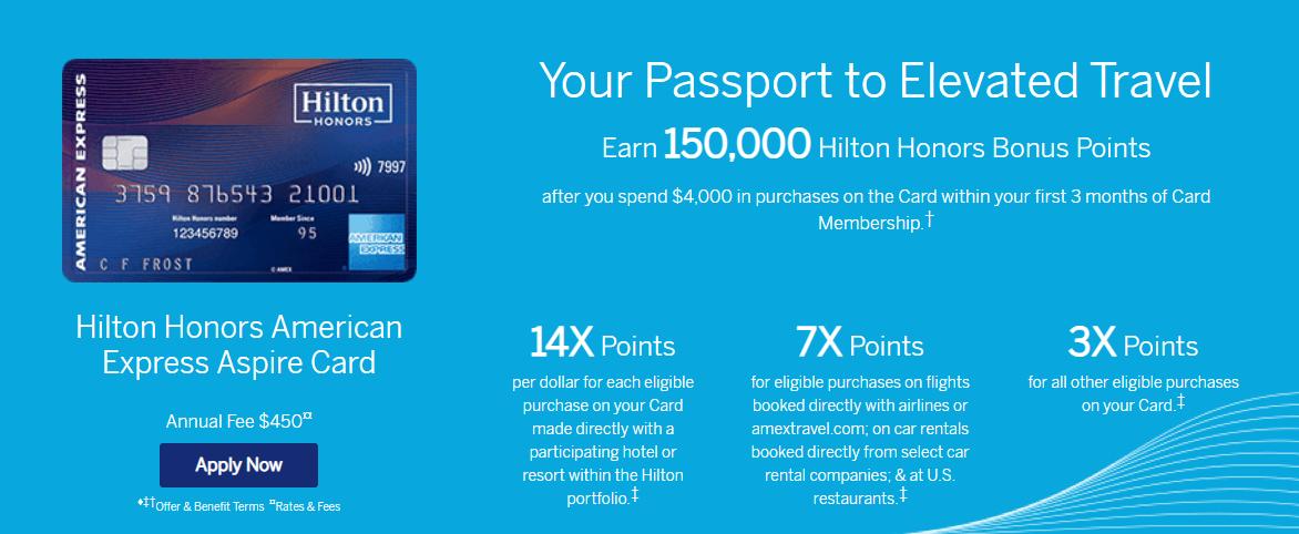 American Express Hilton Aspire Credit Card 6,6 Bonus Points