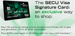 SECU Visa Signature Credit Card $250 Cash Bonus + 3X Points Back on Dining and Travel + 2X Points Back on Gas and Groceries + No Annual Fee [Maryland]