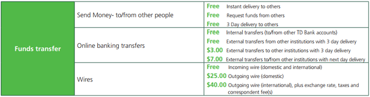 TD Bank Account Guide