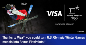 U.S. Bank FlexPerks Travel Rewards Visa Olympics 25,000 Bonus Points + Points For Every Medal + Annual Fee Waived First Year (In Branch)