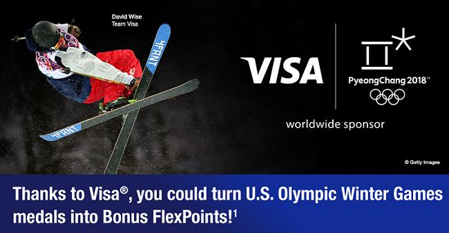 U S Bank Flexperks Travel Rewards Visa Olympics 25 000