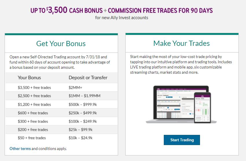 Ally Invest up to $3500 cash bonus