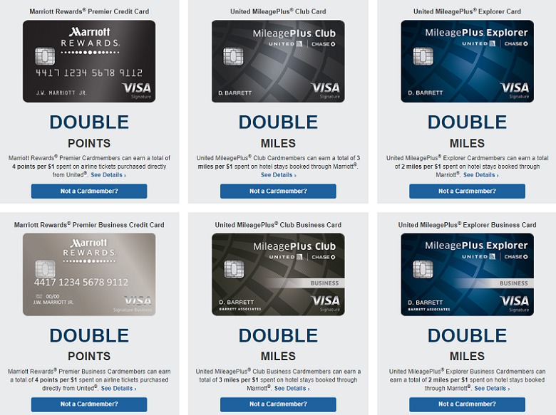 Chase Marriot & United Cardholder Promotion: Earn Double Points On Airline Tickets & Hotel Stays