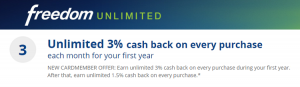 Chase Freedom Unlimited Credit Card Offer: Earn Unlimited 3% Cash Back On Every Purchase First Year + No Annual Fee