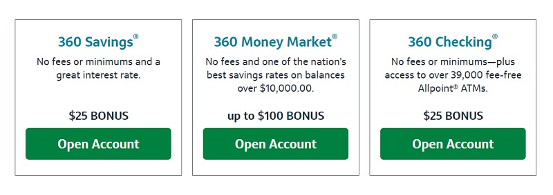 Capital One 360 Savings Money Market