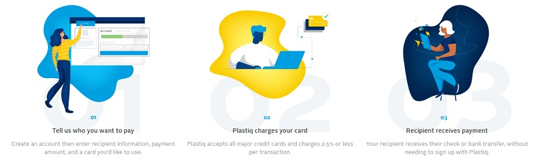 Plastiq Review: Meet Minimum Spend Requirements For Credit Card Bonuses